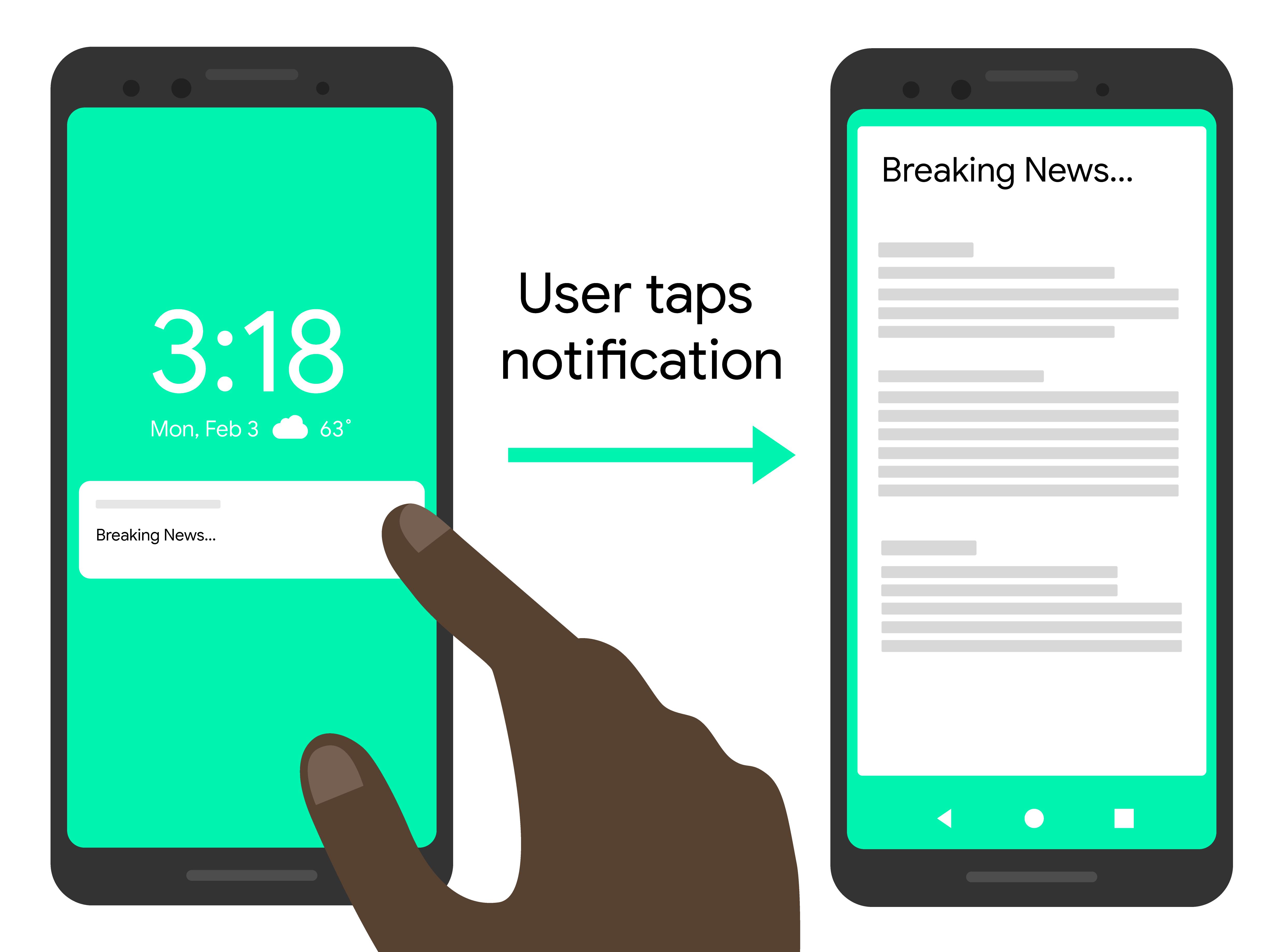 Gambar sederhana yang menunjukkan pengguna mengetuk untuk membuka halaman web