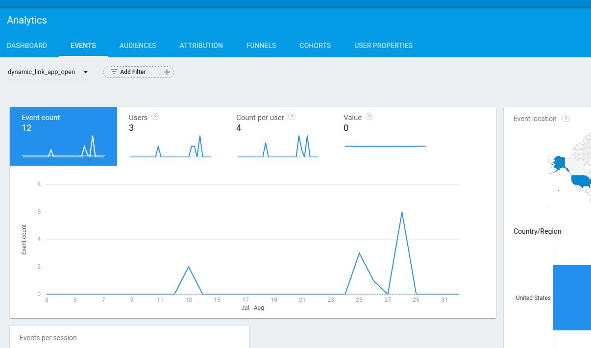 أحداث الروابط الديناميكية في Google Analytics