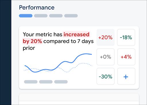 Firebase Performance Monitoring panosundaki metrik panosunun bir görüntüsü