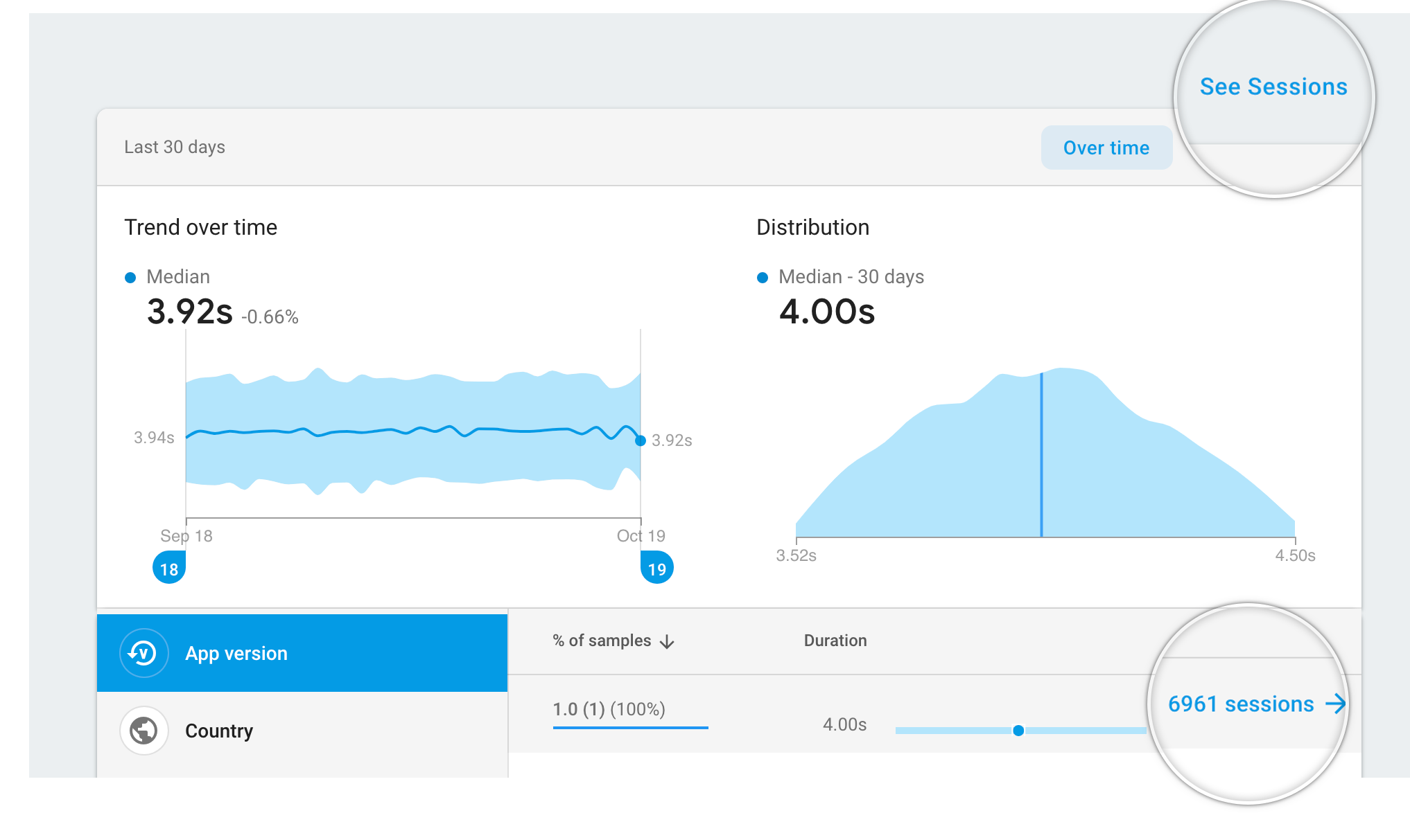Firebase 性能监控跟踪记录的图像,其中包含指向会话的链接
