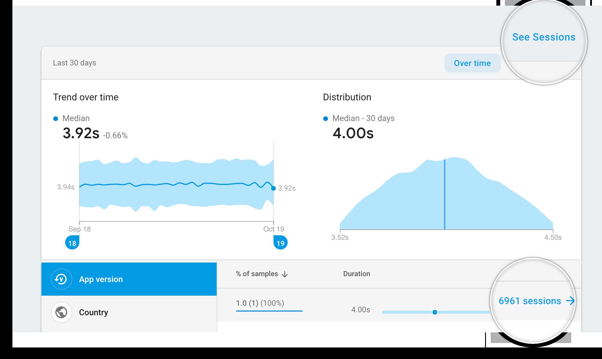 uma imagem do trace do Monitoramento de desempenho do Firebase com um link para as sessões