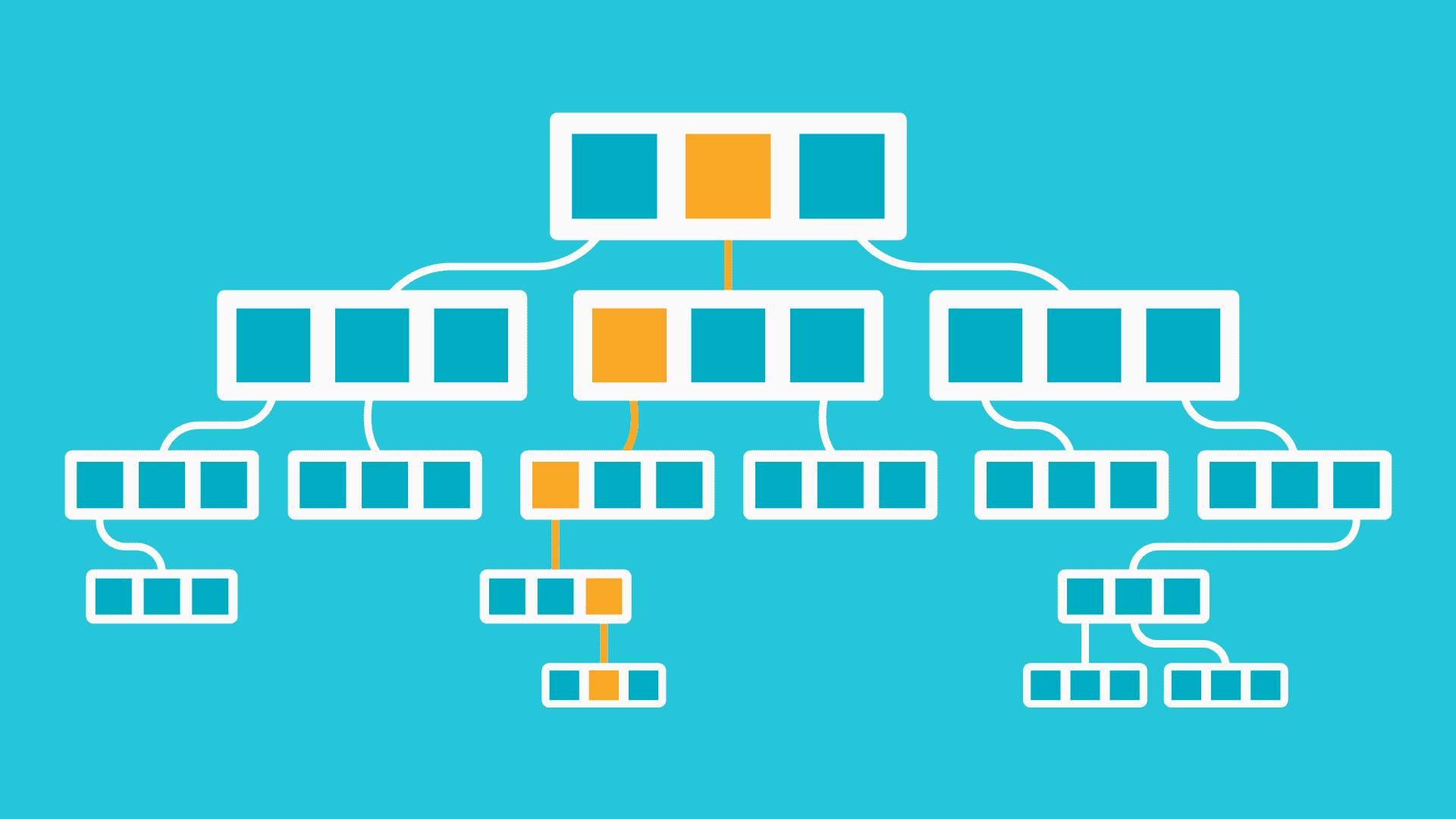 Illustration der Datenbaumabfrage