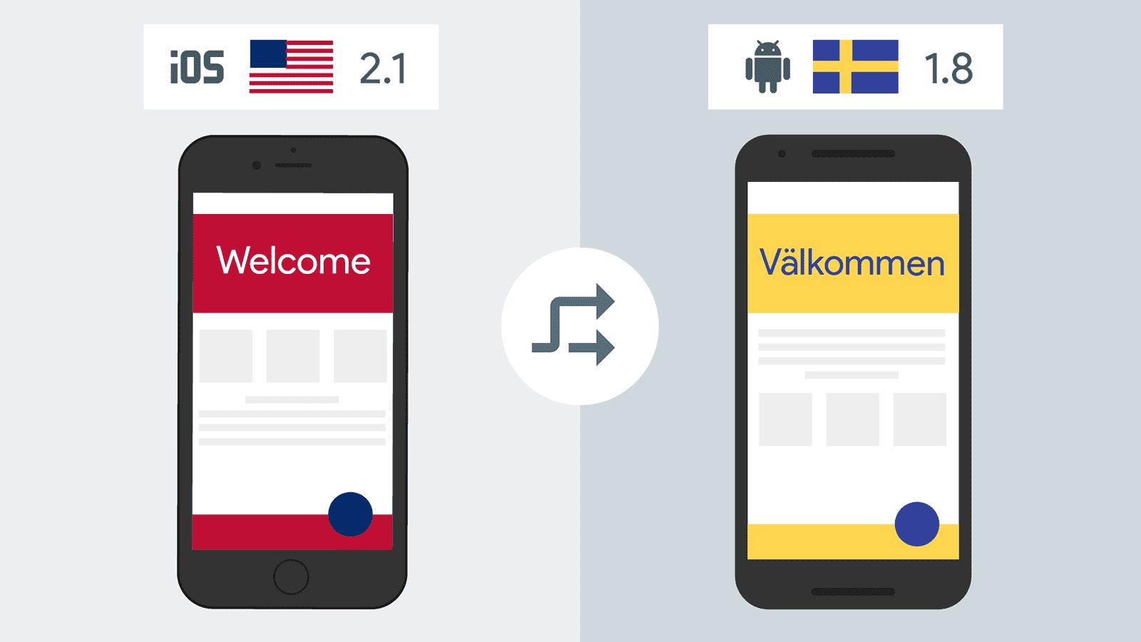 以不同语言显示内容的两部手机