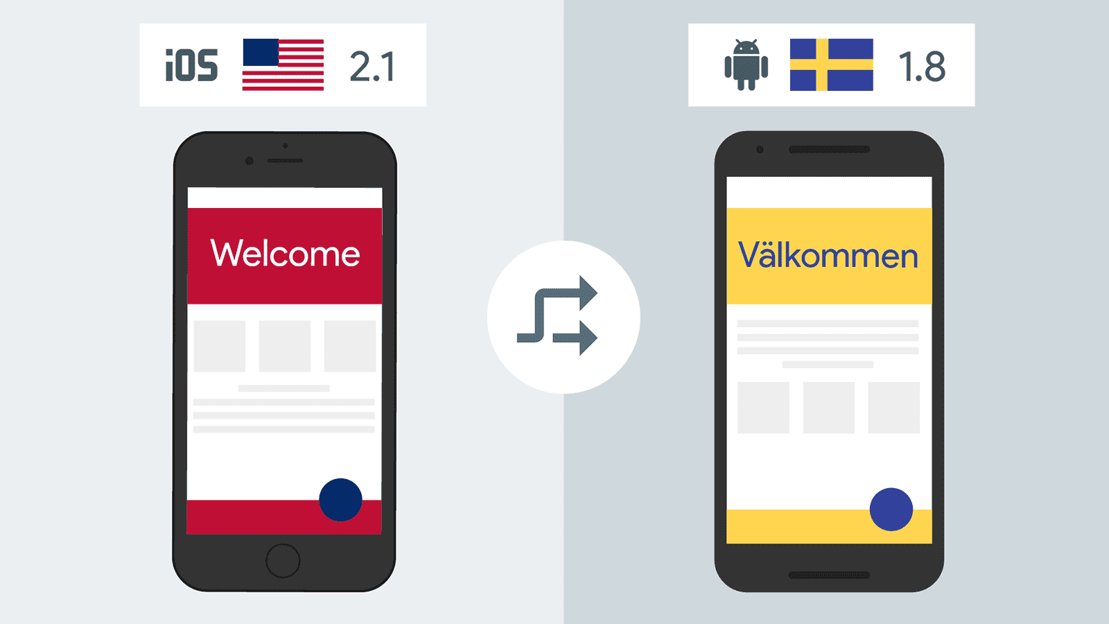Два телефона на двух разных языках